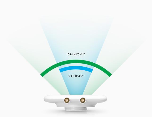unifi-uma-d-feature-directional-2.jpg